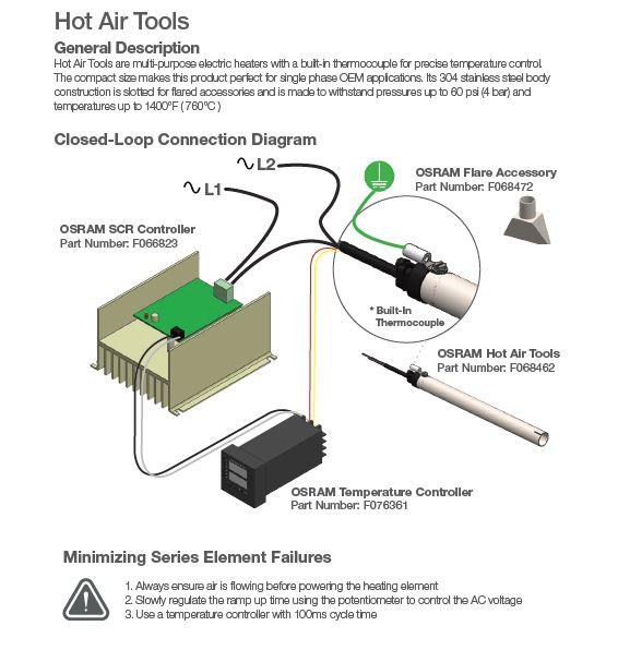 076361 TUTCO SUREHEAT Hot Air Heater Digital Temperature Controller - Jobco