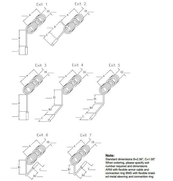 coil heater order form